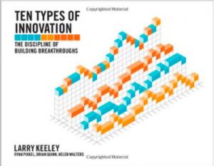 BooksWeRead-Keeley-TenTypesofInnovation